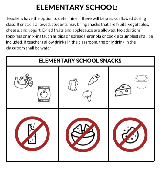 Elementary Food in Classrooms